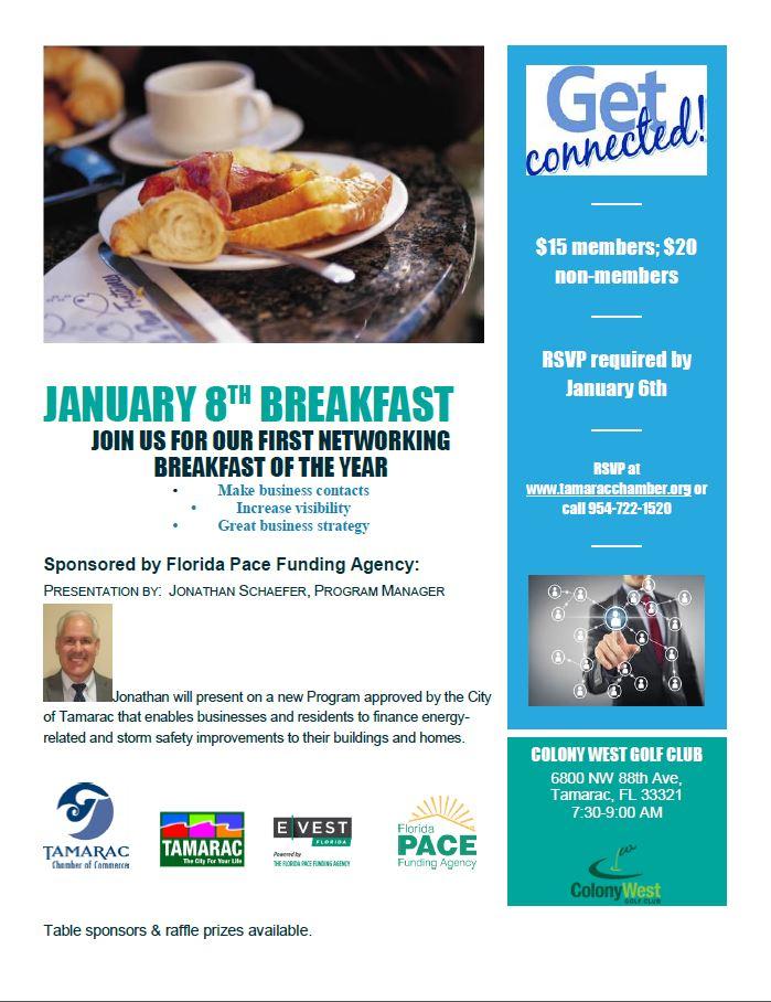January 8th breakfast 1